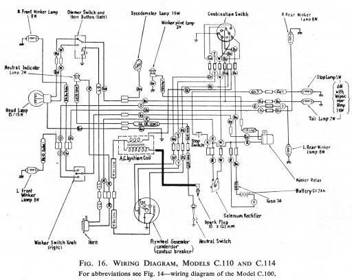 Honda C110 Wiring Diagram Hodaka Ace 100 Wiring Diagram