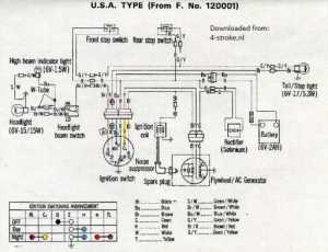 Honda Z50AK1 Wiring Schematic  4Stroke  All the