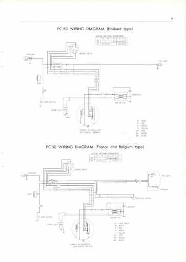 Honda PC50 for NL, FR and BE (1968) Wiring Schematic