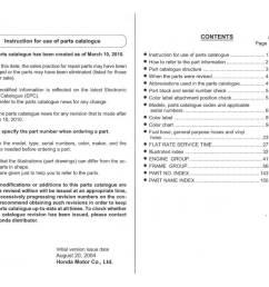 parts list for honda cbf150 2004 4 stroke net all the data for tomberlin 150 wiring diagram honda cbf 150 wiring diagram [ 1083 x 808 Pixel ]