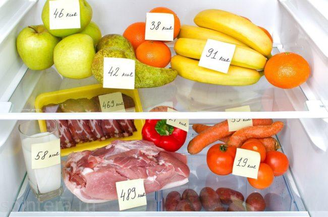hur mycket kalorier är ett kilo