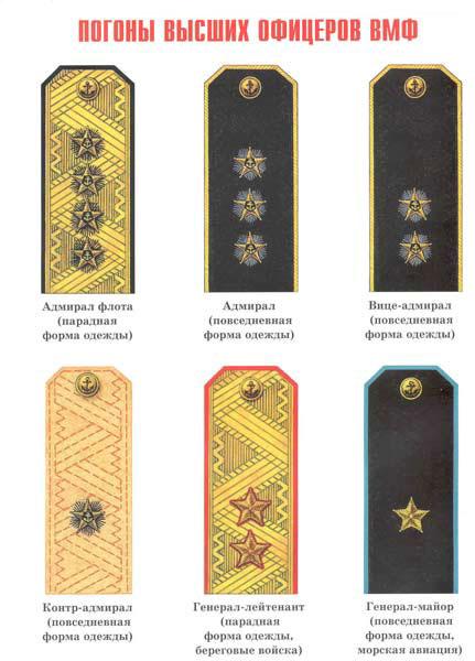 Какие есть приставки в звание адмирала