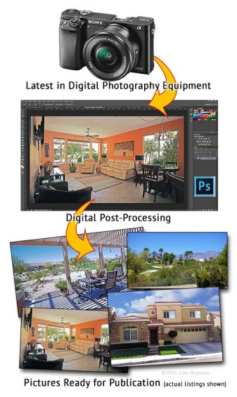 Best Las Vegas Listing Photos Included in 4.9% Commission