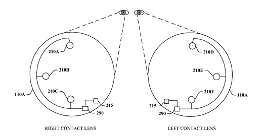 Google applies for contact lens camera patent: Digital