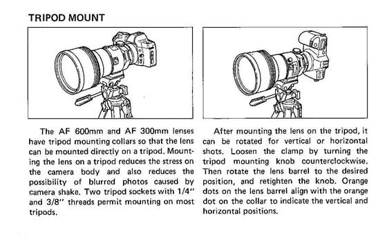 Minolta 300 2.8 HS question: Sony Alpha SLR/SLT A-mount
