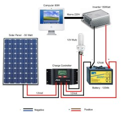 Wiring Diagram For Solar Panels On A Caravan Honda Trx 300 Mini Power Pack Inverter, 12 Volt Pack, Commercial ...
