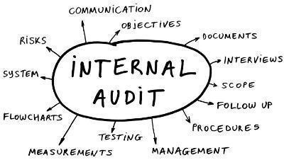 CMMI Awareness and internal auditor training in Ecotech