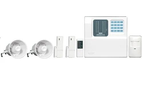 Best Wireless Burglar Alarm System
