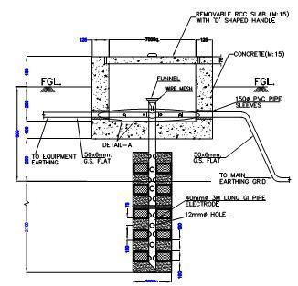 Cable Tray Layout Drawings