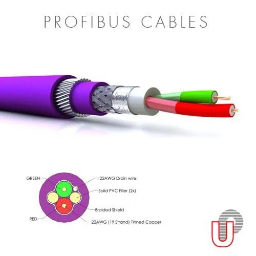 Profibus Cable Wiring Diagram