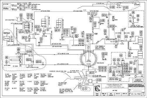 piping schematic symbols pdf
