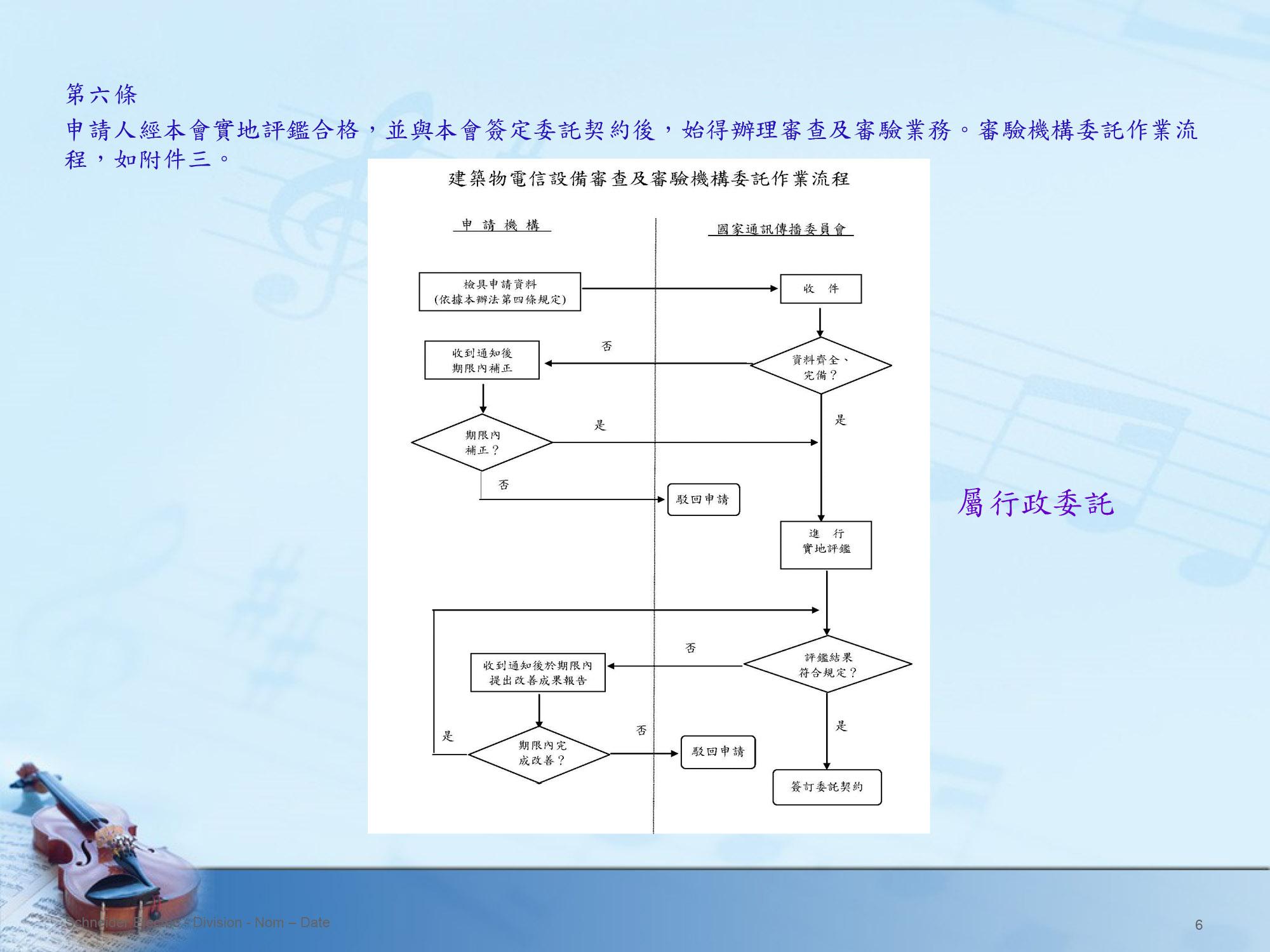 臺灣智慧光網(顧問:祥安電機技師事務所): NCC委辦業務訊息
