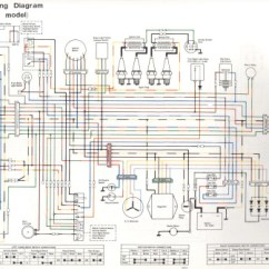1977 Kawasaki Kz1000 Wiring Diagram 2003 Holden Rodeo Radio Information