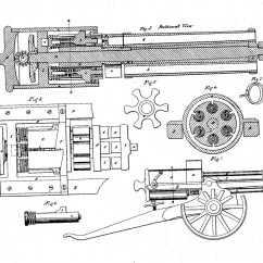 Basic Gun Diagram Ipf Lights Wiring The Gatling Invented By Dr Richard In