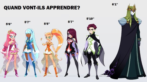 Lolirockers Height Chart