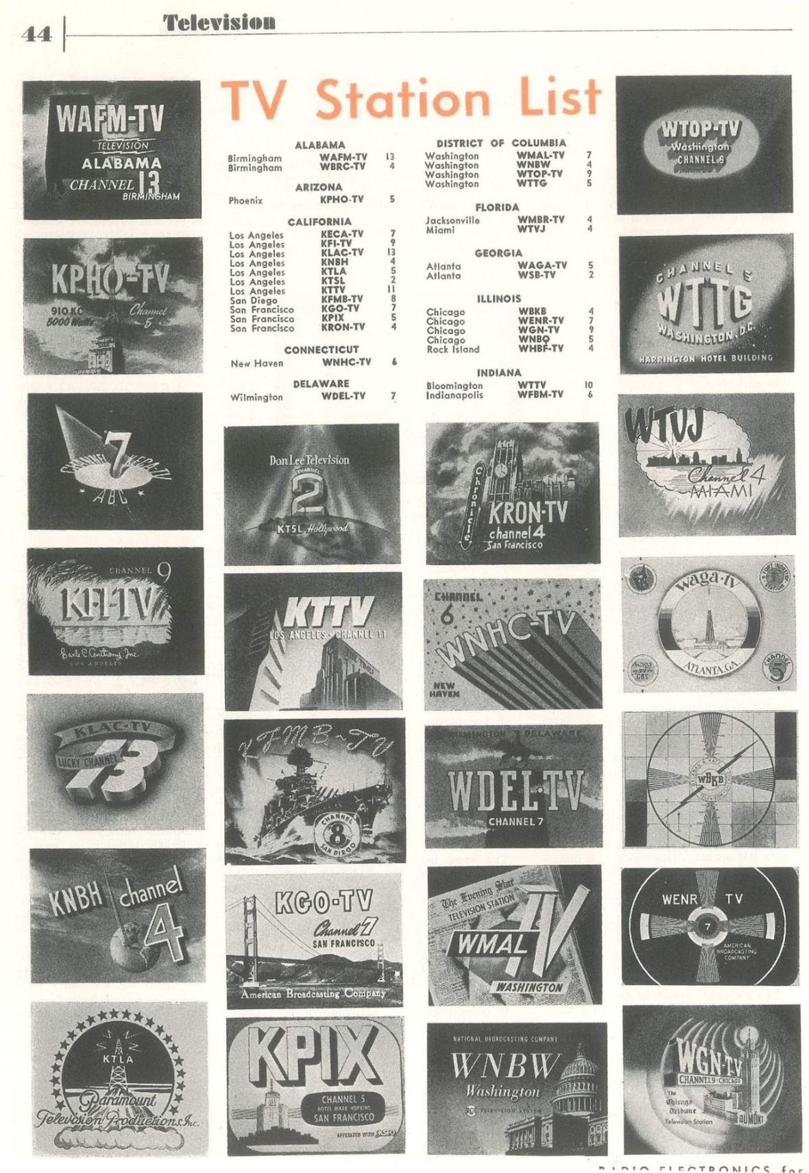 'TV Station List' - page 1 of 4 - published in Radio-Electronics - January 1951