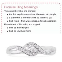 promise ring on Tumblr