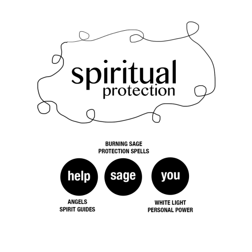 These are the Spirit-Protection How-To basics.
