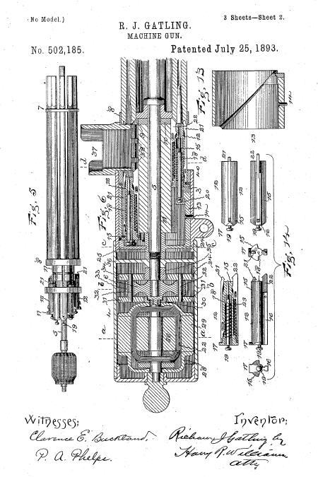 Electrically Powered Gatling GunSince the late 1860s