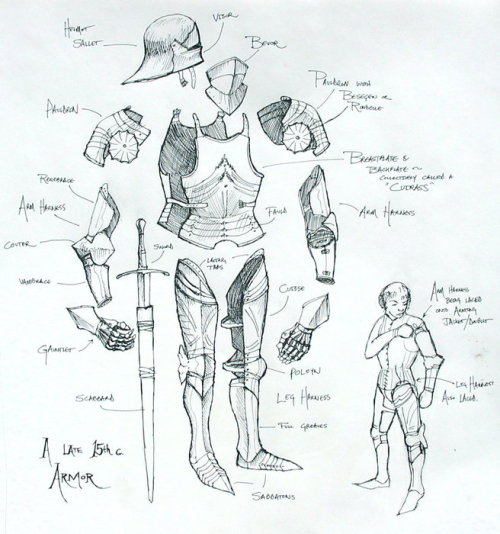 costume design community service • bikiniarmorbattledamage