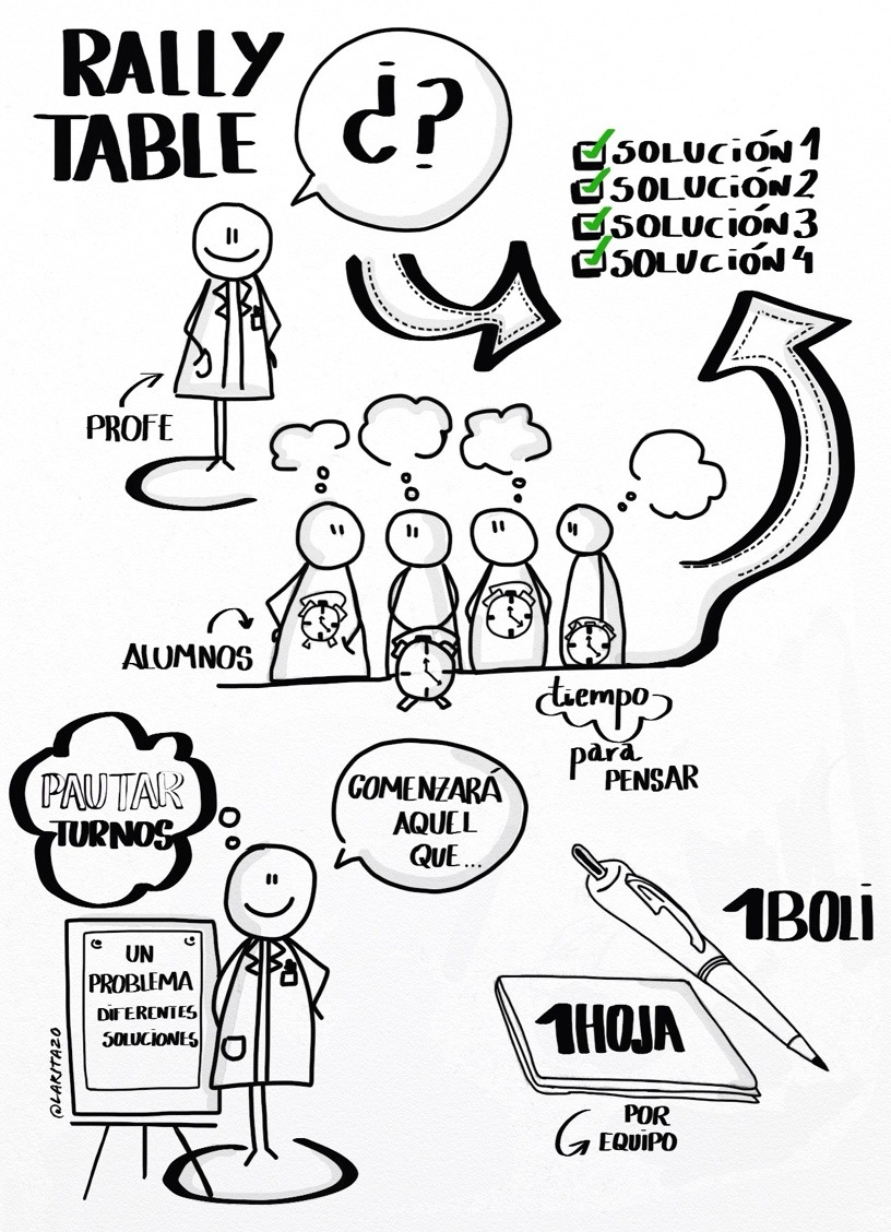 OrientaPT 21st Century: Aprendizaje cooperativo y