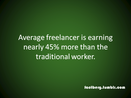 Earning of freelancers