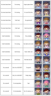 english face guide animal crossing