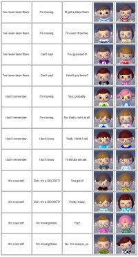 Animal Crossing New Leaf Places Of 22 Lastest Hair Color ...