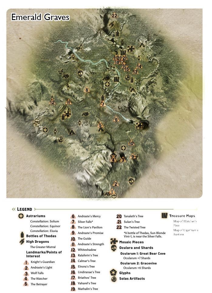 Dai Map To A Waterfall : waterfall, Dragon, Waterfall, Maping, Resources