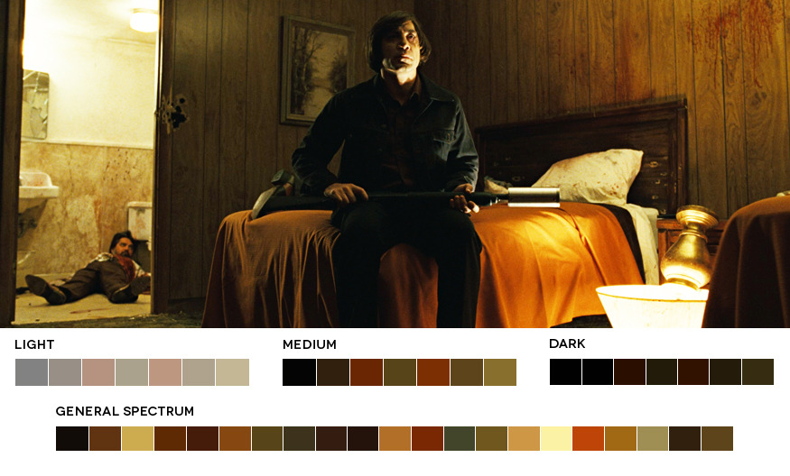 Movies In Color Coen Brothers Week No Country For Old Men