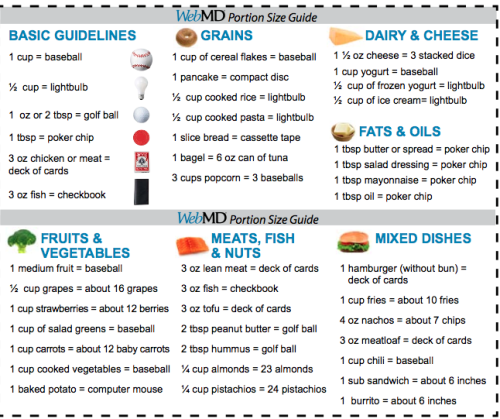 healthyequalshappy: I really can never remember these. I need to make a portable copy of this lol :] Absolutely need to print this out and keep it with me.