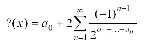 Minkowski's question mark function. You can read more