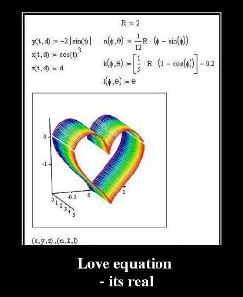 Cute Gf Bf Wallpaper Love Equation On Tumblr