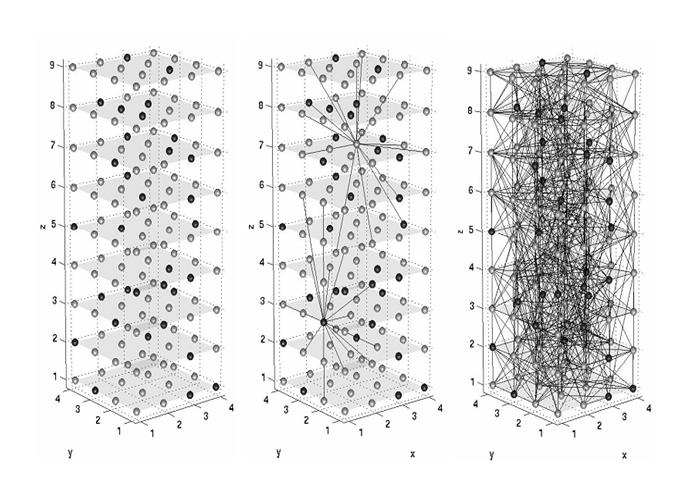 A Molecular Matter