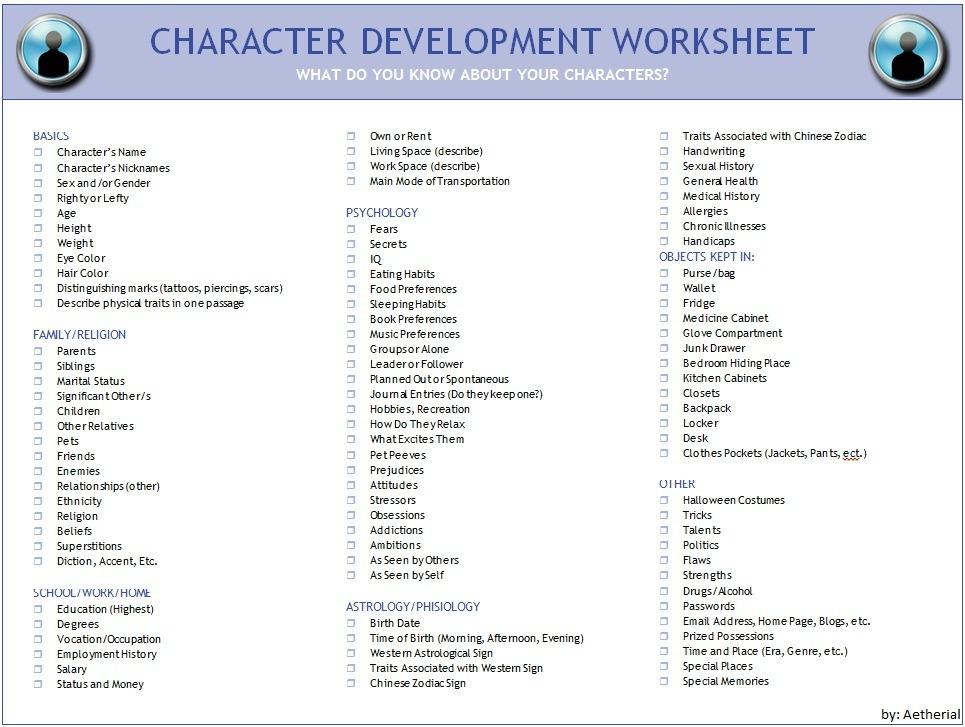 Fuck Yeah Character Development