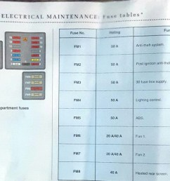 fuse box on peugeot 406 data diagram schematicpeugeot 406 fuse diagram wiring diagram today fuse box [ 2000 x 1467 Pixel ]