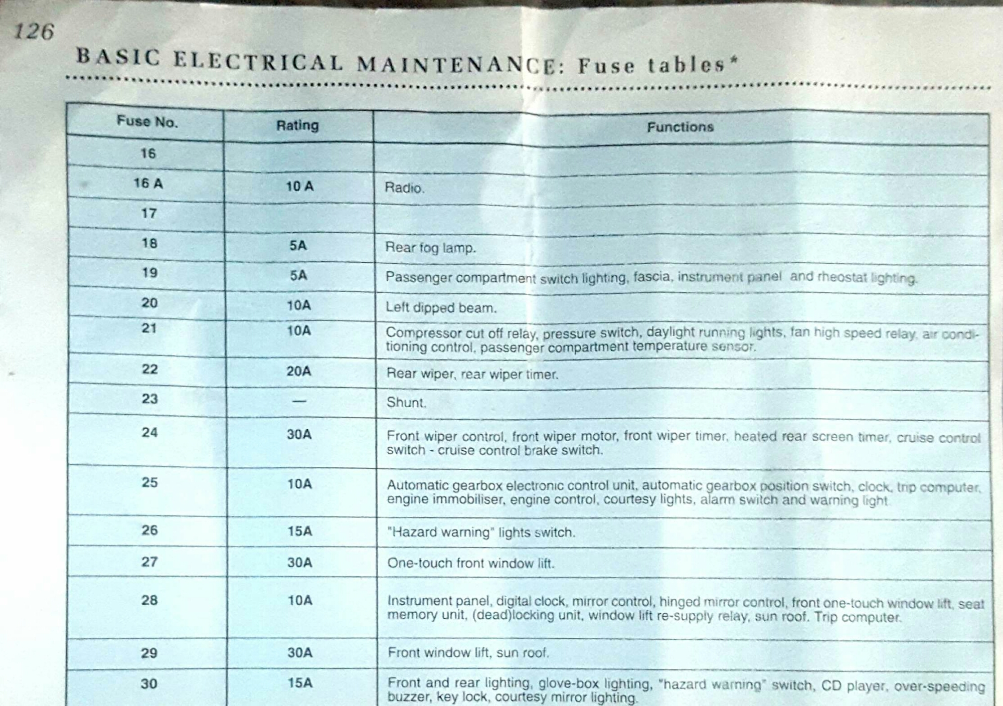 hight resolution of fuse box on peugeot 406 wiring diagram blog fuse box on peugeot 406