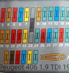 fuse box on peugeot 406 wiring diagram postpeugeot 406 1 9 tdi 1998 fuse box cartips [ 1999 x 1419 Pixel ]