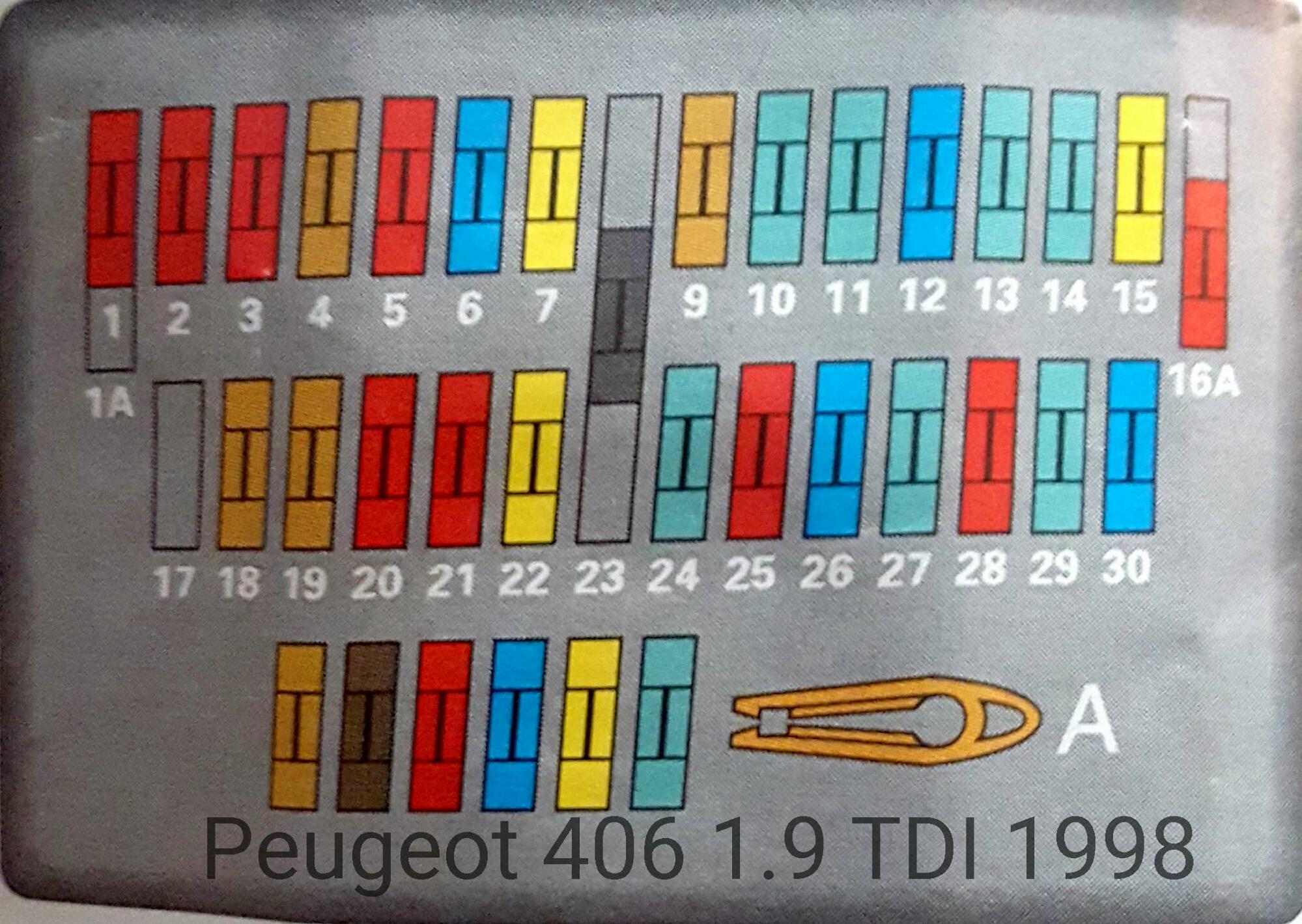 wrg 7447 peugeot 307 sw fuse box layout [ 1999 x 1419 Pixel ]