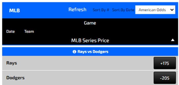 MLB Series Price