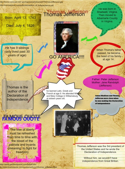 small resolution of thomas jefferson project