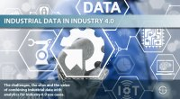 Industry 4.0 - is it all about industrial data and analytics?