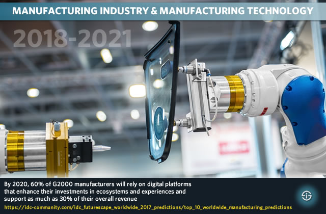 manufacturing sector and manufacturing