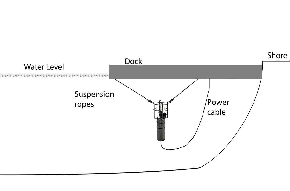hight resolution of dock de icers bubblers sling mount diagram