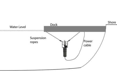 small resolution of dock de icers bubblers sling mount diagram