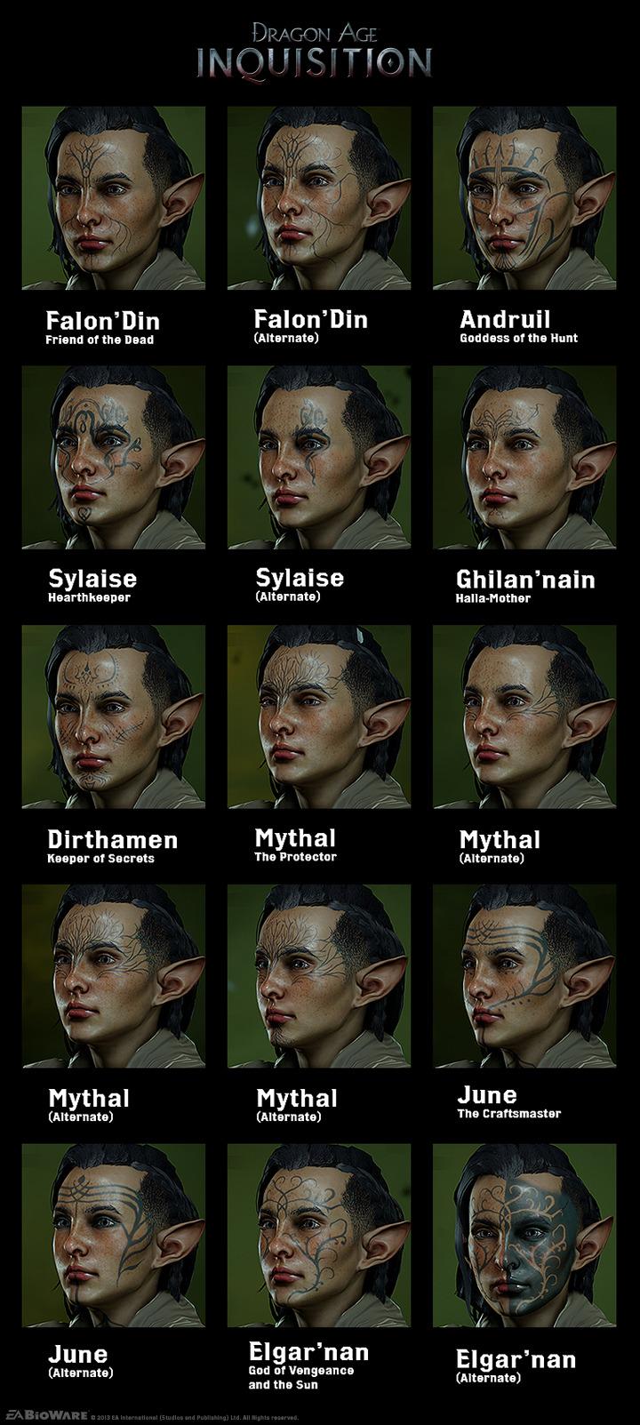Vallaslin Gods : vallaslin, Fextralife, Topic, Dalish, Vallaslin?