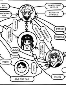 Not exactly  family tree but could be start the people within circles at top left and bottom are considered very close butlers also zoldyck hunterxhunter rh reddit
