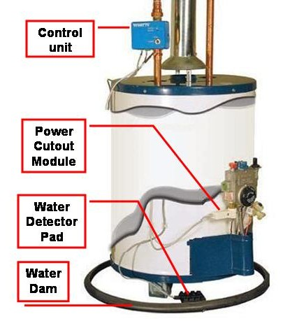 Watts Floodsafe Water Detector Gas Water Heater System Shown