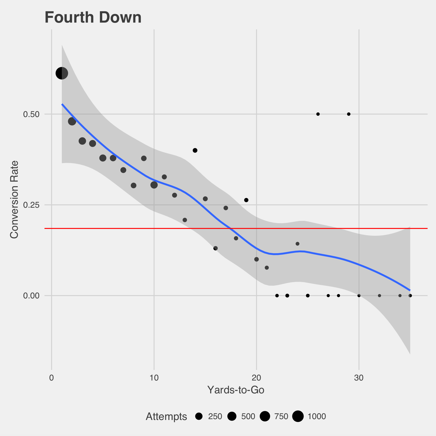medium resolution of here s to hoping the aaf will get the no kickoff rule right my 2 onside kick diagram