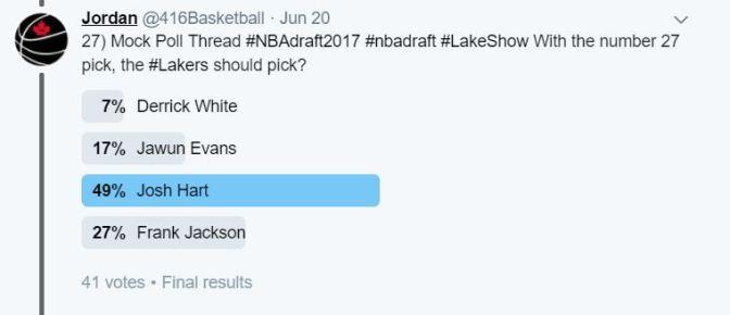 mock poll27
